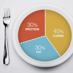 7 astuces conseils pour couper la faim coupe faim - Aliment coupe faim qui ne fait pas grossir ...
